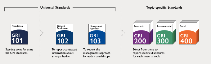 gri_overview